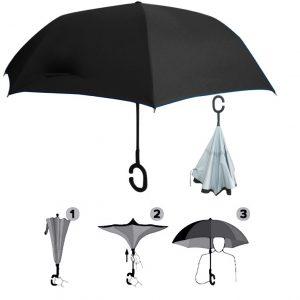 מטריה הפוכה – מטריה עומדת, מנג